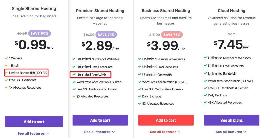 0.99美元/月 每月带宽100G